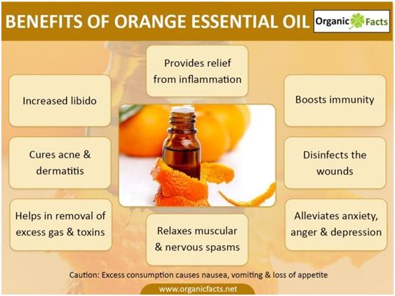 Hướng dẫn sử dụng tinh dầu cam